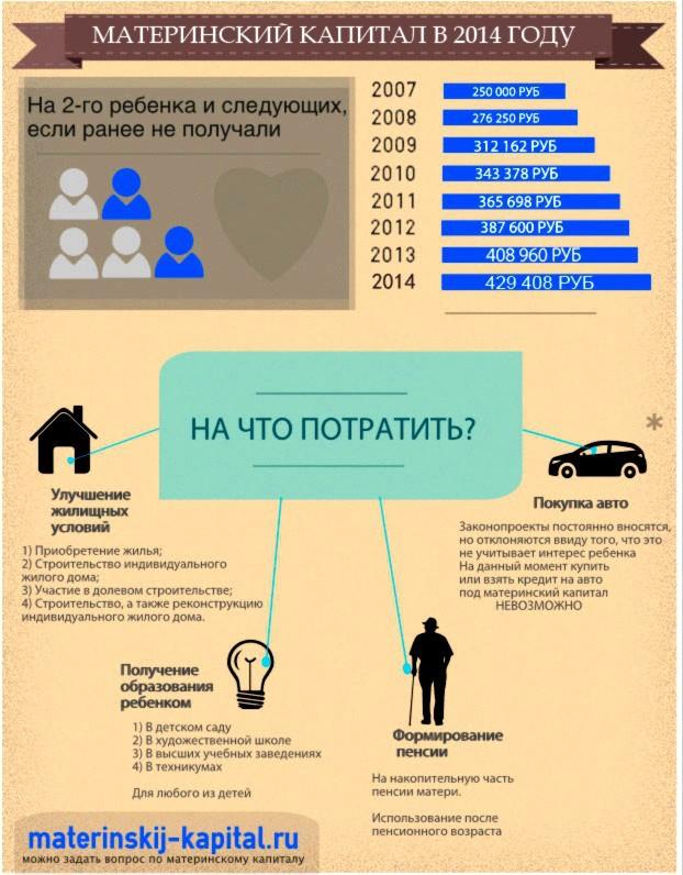 materinskij-kapital.ru_1img